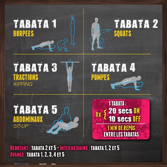 circuit training tabata dans l 39 espace crossfit fitness goodgym talence. Black Bedroom Furniture Sets. Home Design Ideas